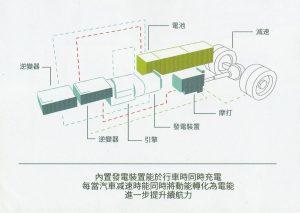 Van_engine_Chi